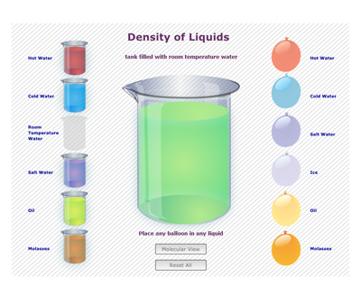 Image of density of liquids simulation